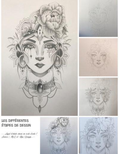 Les différentes étapes de dessin  (Sujet d'étude choisi en école d'arts / Source MiL et Une Design)