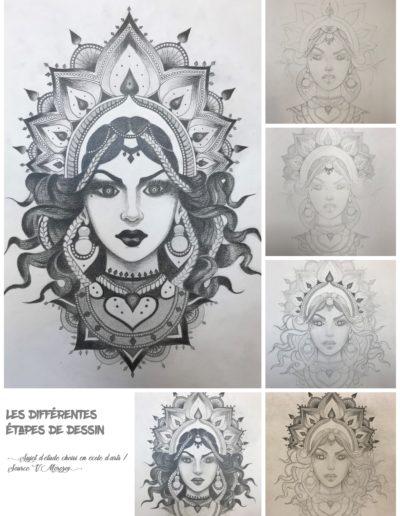Les différentes étapes de dessin  (Sujet d'étude choisi en école d'arts / Source V.Morozov)